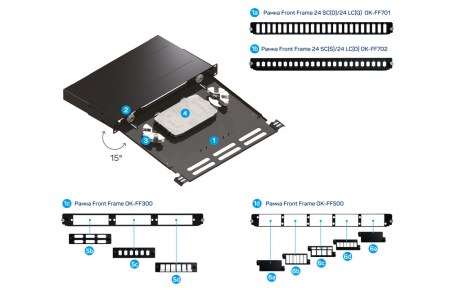 patch-panel ok-op000